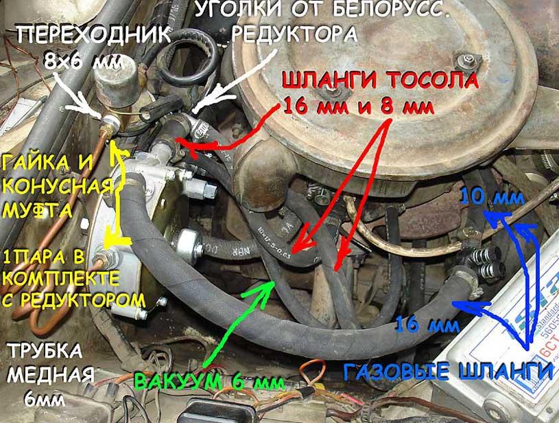 Регулировка газового редуктора 1 поколения своими руками 75